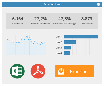 Exportación en PDF y excel del informe de gestión