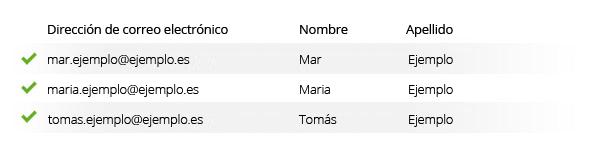 Ejemplos de correo electrónico en la importación