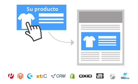 Inserción de productos en 1-clic marketing por email