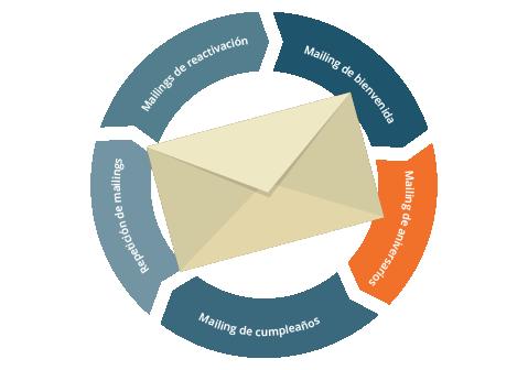 mailing_2_5
