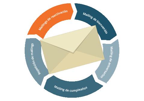 mailing_5_5