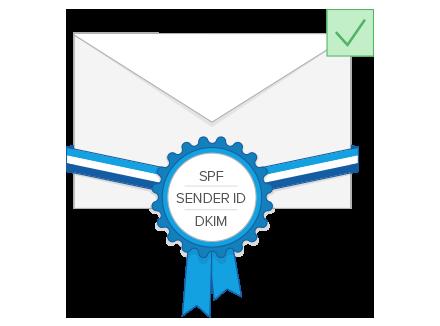 DKIM-Sender-ID-y-SPF