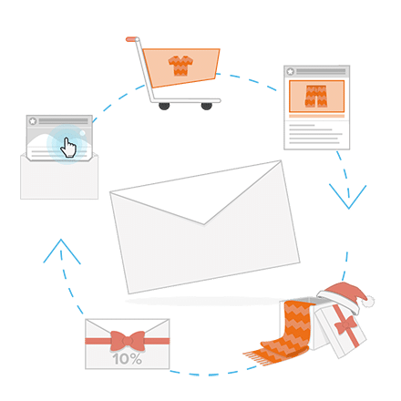 Grafik_Newsletter-versenden_Lifecycle-Mailings